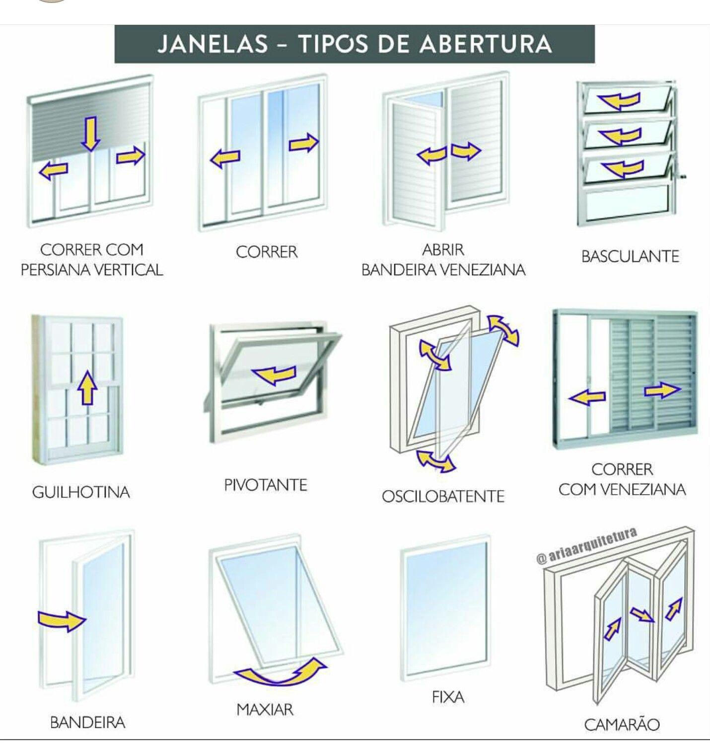 Tipos ventanas medidas aberturas puertas ventanas y for Tipos de ventanas de aluminio para banos