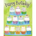 Birthday Cupcakes Poster