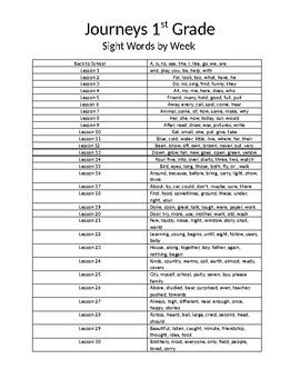 List For Journeys First Grade Basal Readers Spelling Phonics And
