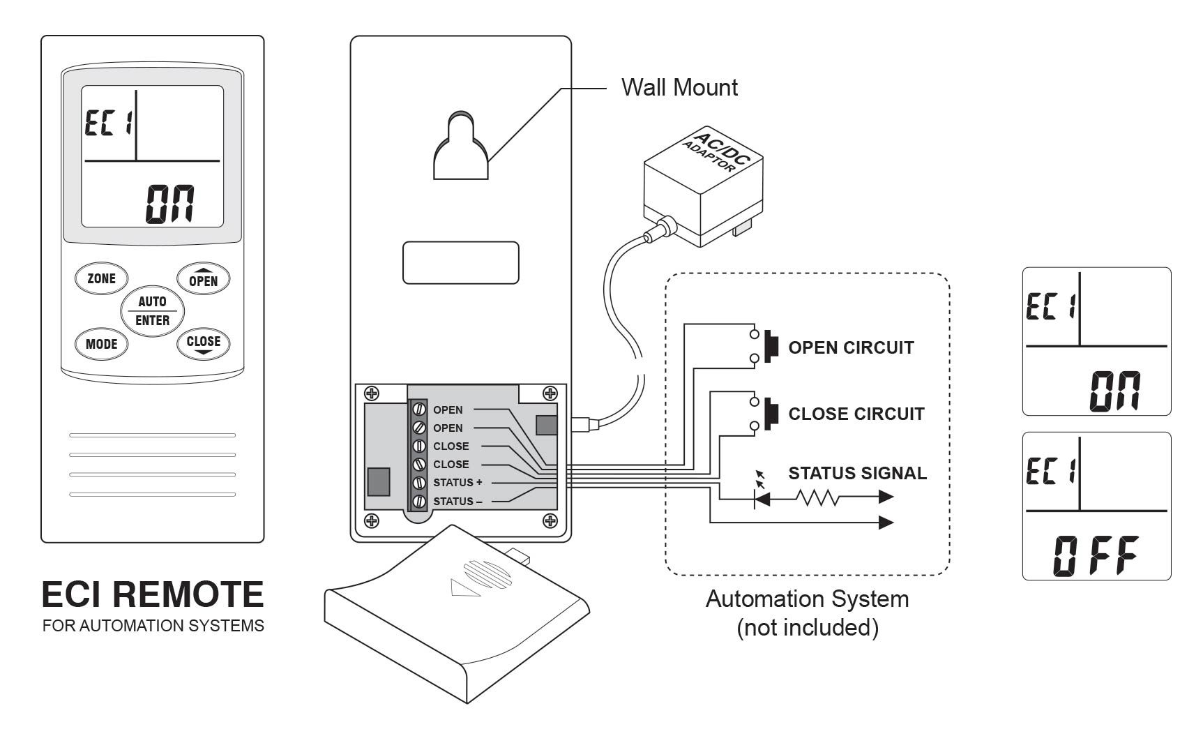 Home Or Building Automation Remote