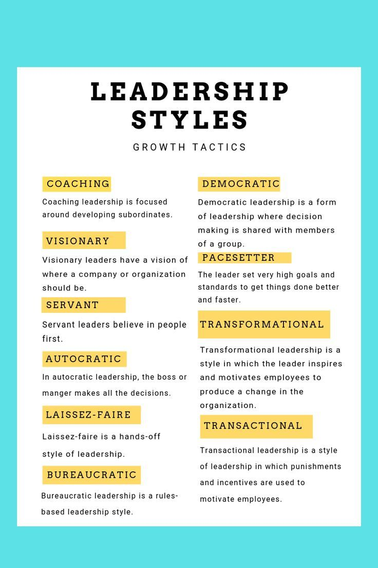 10 Proven Types Of Leadership Styles That Will Get Results