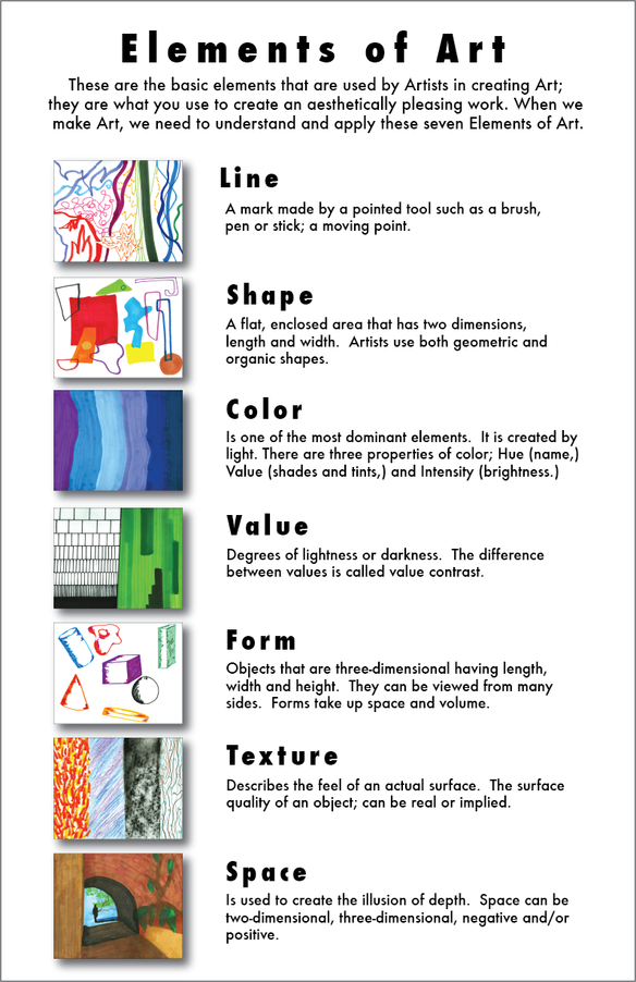 7 Elements Of Art : Be art smart appreciating pinterest elements of