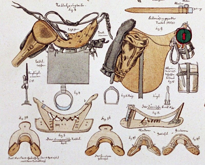 Common cavalry saddles of the early to mid 1800s. The popular Hungarian and German Hunter styles shown here with sketches of the tree construction. Shabraques (saddle covering) were added on top for cold wet weather, made of sheepskin, bearskin, &c.