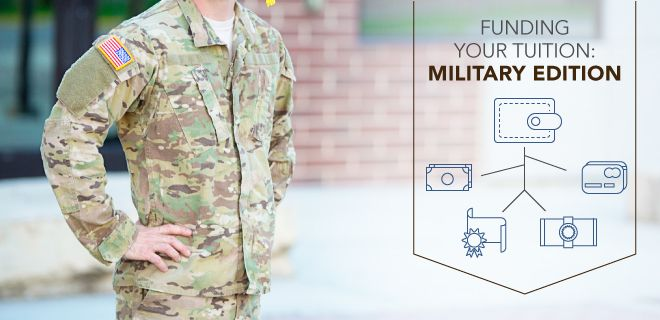 If you are a member of the military (or a spouse) there are a number of ways to support your education and pursue a new career with military tuition assistance.