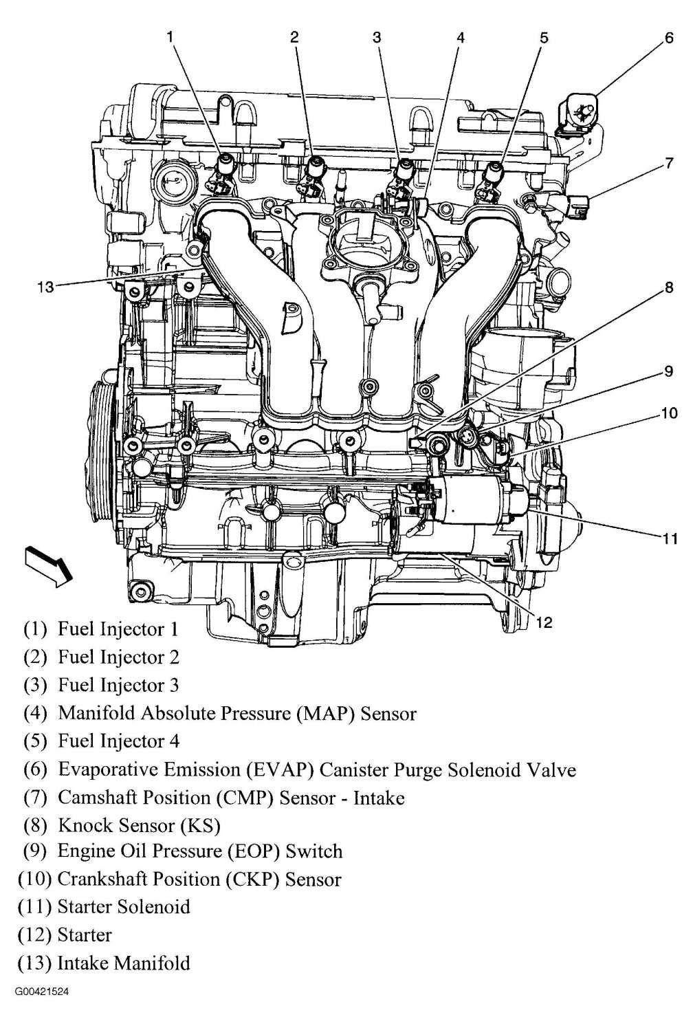 15 Marine Diesel Engine Wiring Diagram Engine Diagram Wiringg Net Chevy Cruze Line Diagram Chevy Trailblazer
