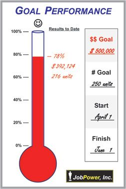 Sales Tracking Chart Goal Tracking Thermometer Goal Thermometer