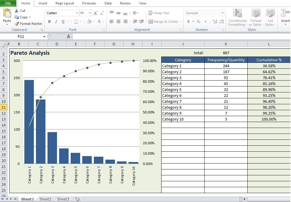 Blank Pareto Analysis Chart Template HttpExceltmpComBlank