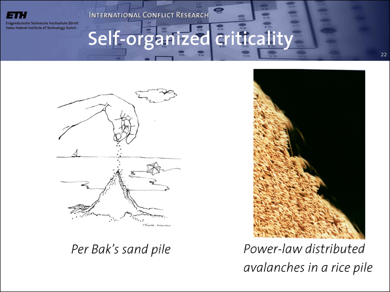 Self Organized Criticality As The Sand Pile Grows It Experiences Avalanches That Cannot Be Fully Predicted Dropping Another Grain Of Sand Onto The Pile May C