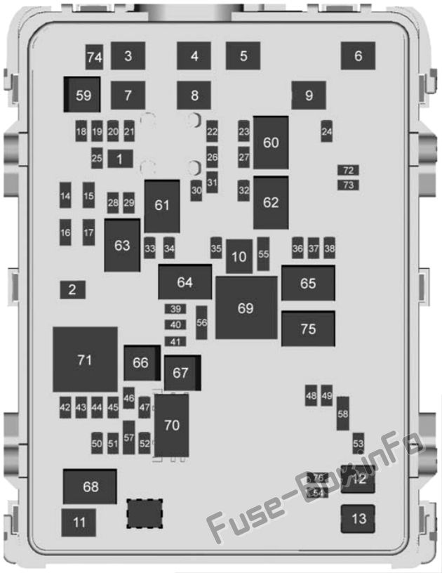under hood fuse box diagram chevrolet silverado (2017, 2018 2019 silverado fuse box diagram chevrolet silverado 1500
