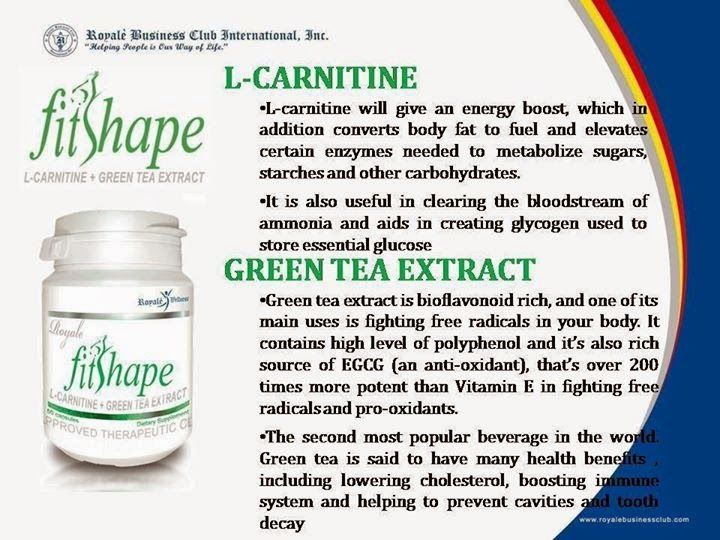Royale Fitshape L-Carnitine And Green Tea Extract ~ Gesundheit From Christinchen