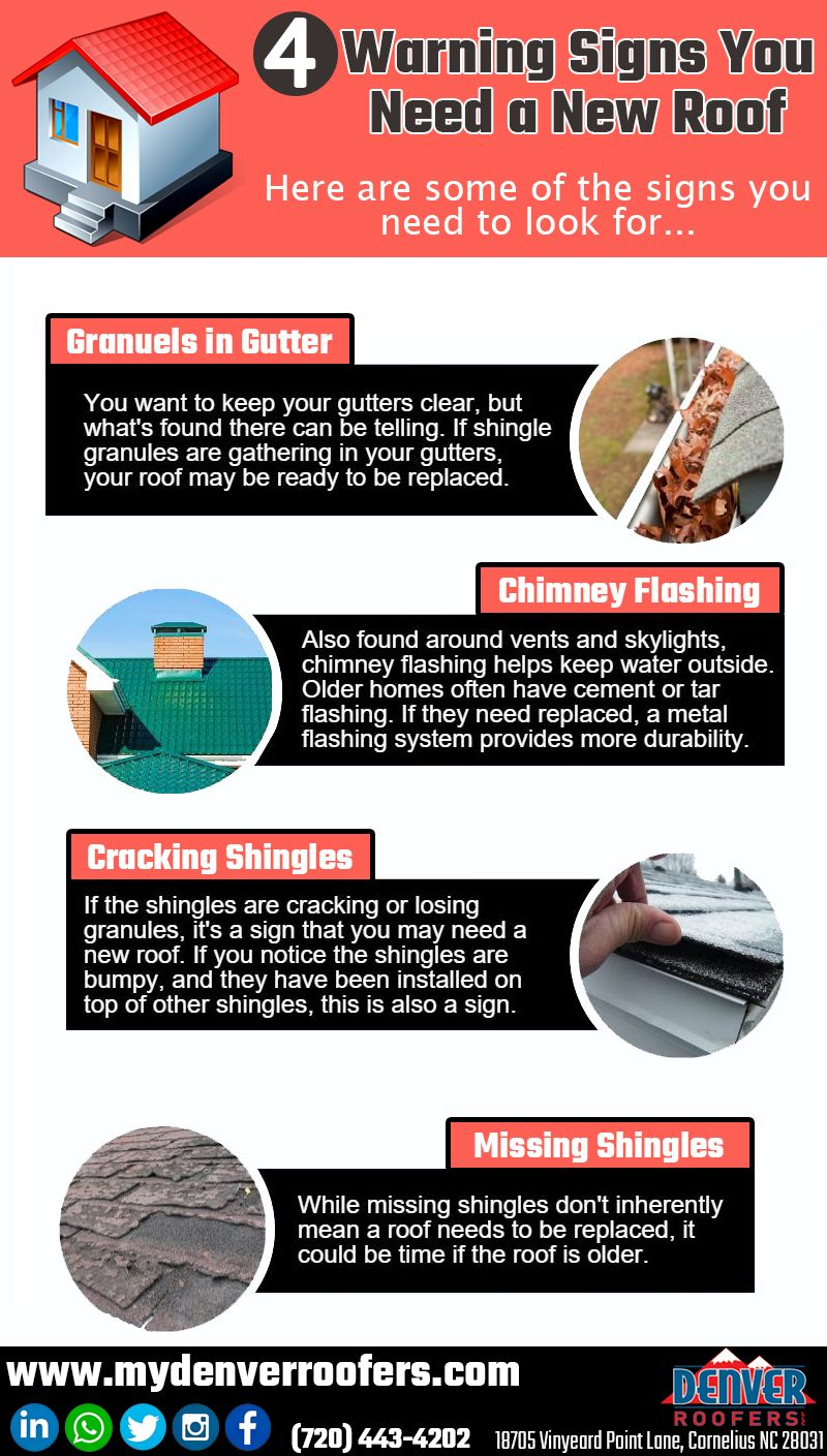 4 Warning Signs You Need A New Roof Gutters Roof Warning Signs