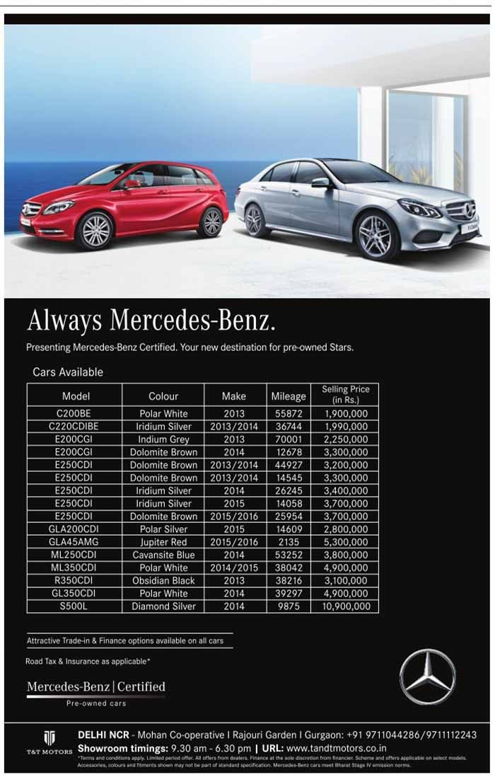Here Are Mercedes Benz Certified Pre Owned Cars Certified Pre Owned Cars Mercedes Benz Benz
