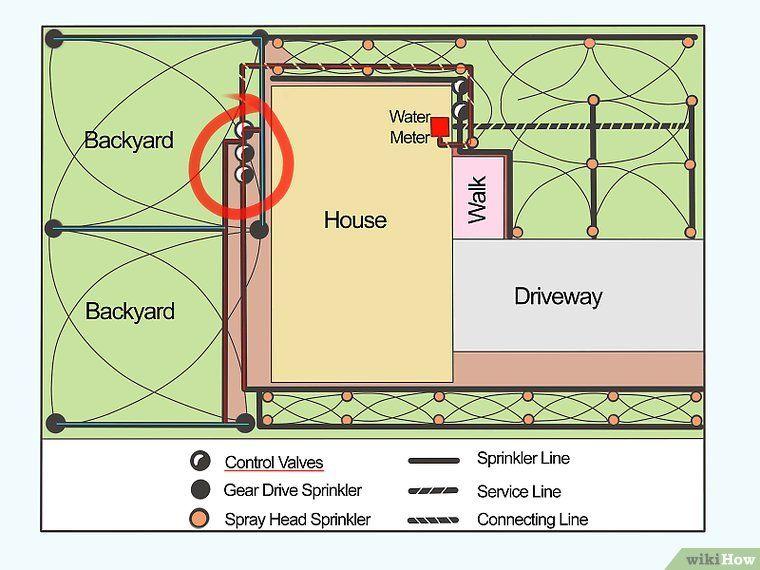 How To Install A Sprinkler System Sprinkler System Design Sprinkler System Installation Home Sprinkler System