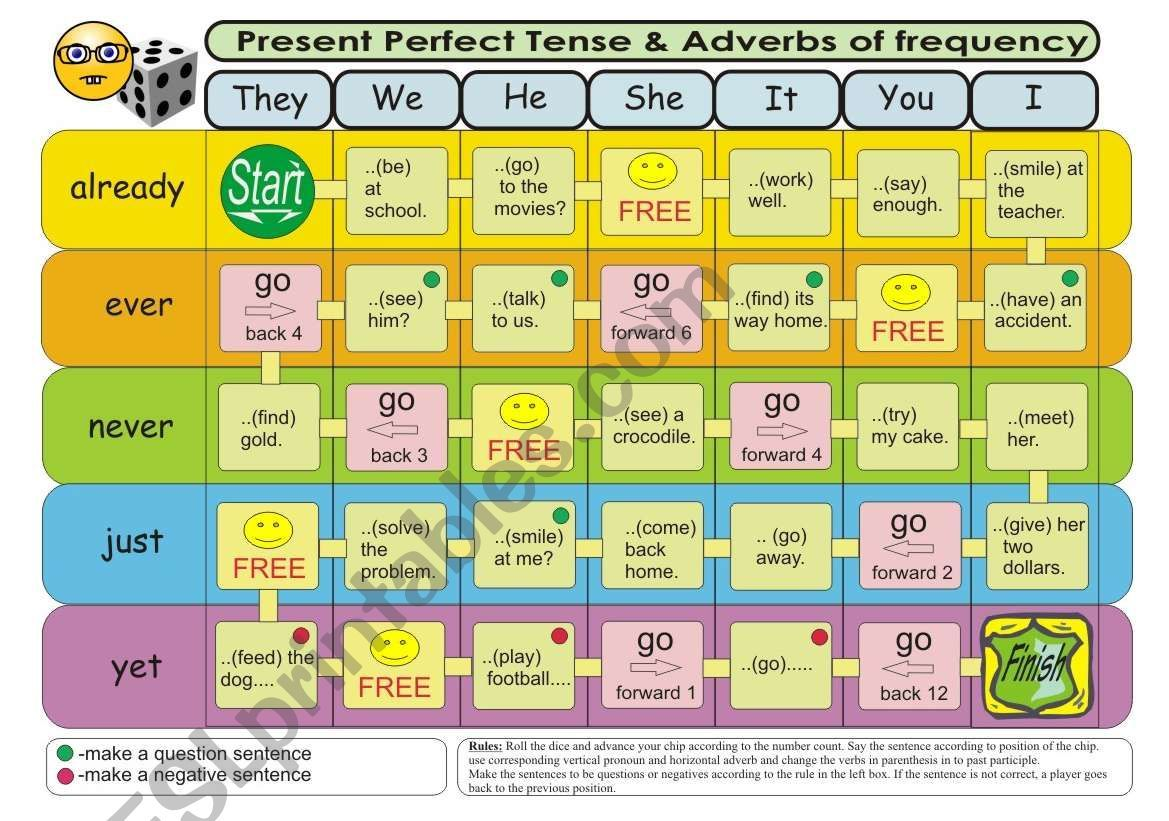 Present Perfect Tense Amp Adverbs Of Frequency Board Game 2