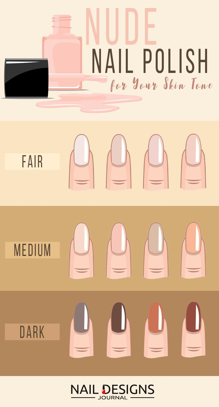 Nails How To Pick Flattering Shades For Your Skin Tone See More