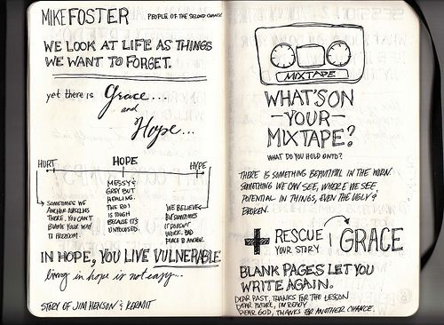 Storyline 2014 Notes #storyline #storylineconf #sketchnotes #sketchnote #lovedoes #bobgoff #jonacuff #donaldmiller