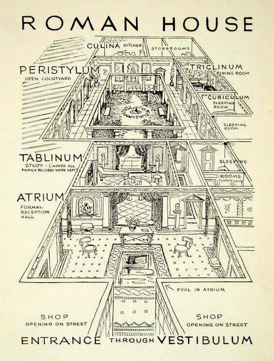 Pin by james waller on minecraft pinterest rome roman and ancient egypt ccuart Choice Image