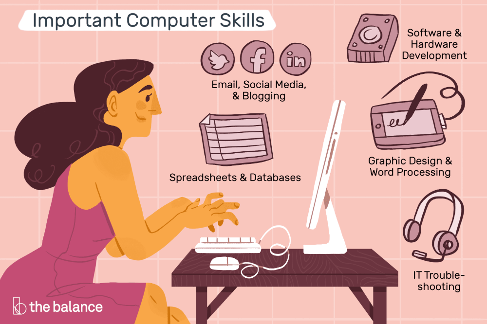 the top computer skills employers look for in resumes financial analyst summary resume writing your cv profile marketing coordinator sample