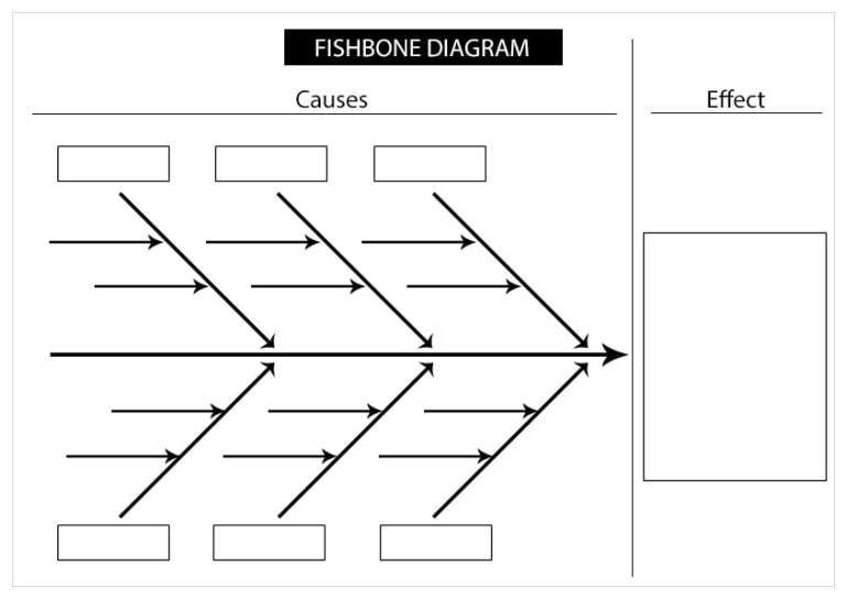 Fishbone Diagram Template 6 Word Template Words Fish Bone
