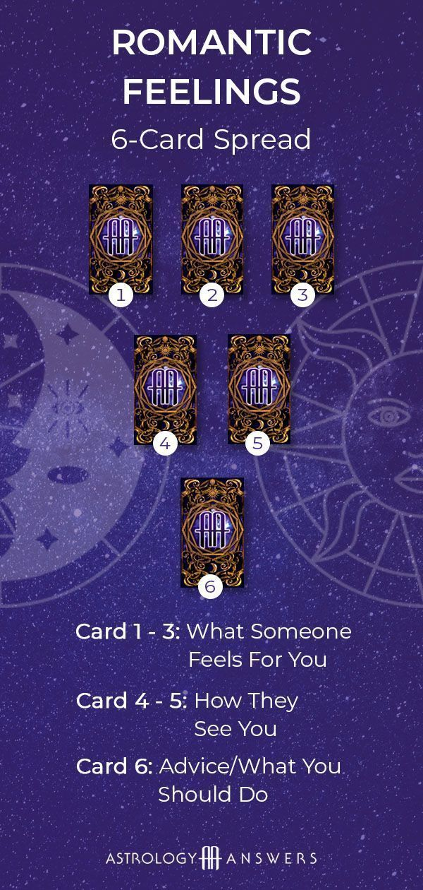 Photo of Astrology Answers' Top 5 Tarot Spreads & How to Use Them | Astrology Answers