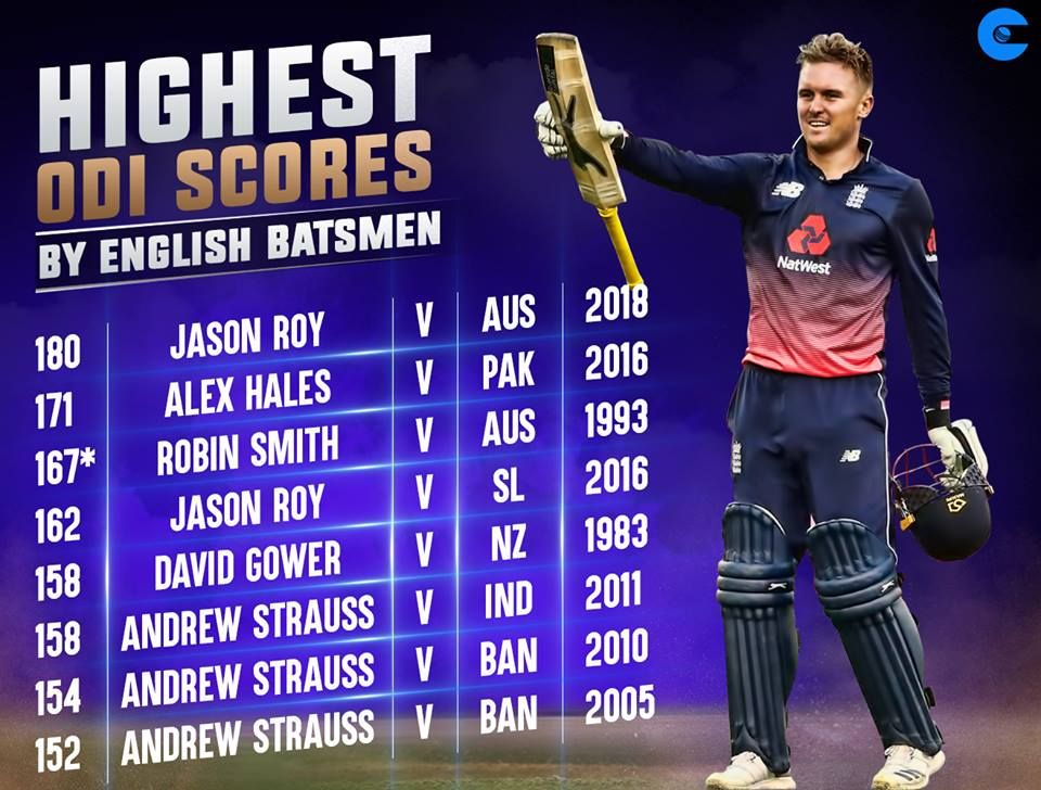 Jason Roy Broke Alex Hales Record For The Highest Individual Score In Odi Cricket For England Yesterday Ausveng Cricket Sport Cricket Cricket Match