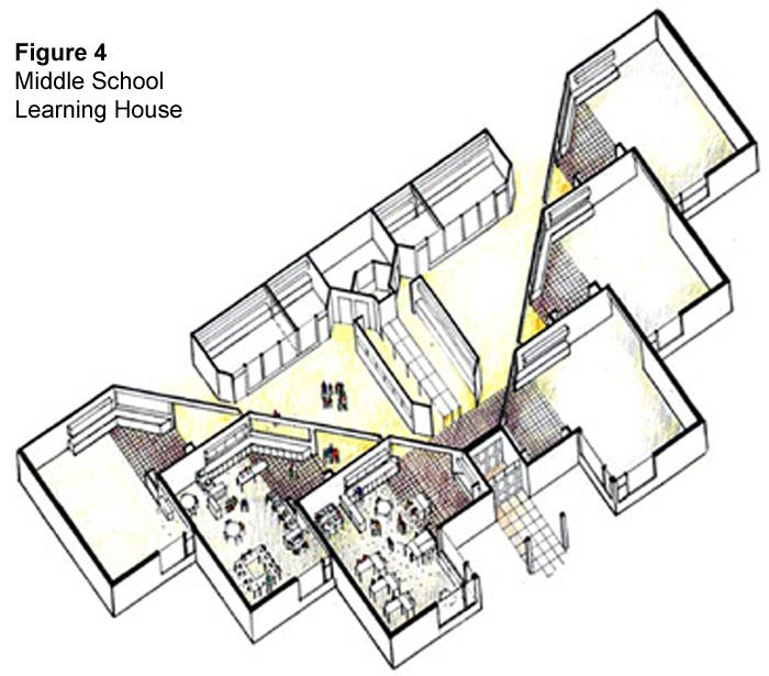 architectural elementary school plan - Google Search school - copy construction blueprint school