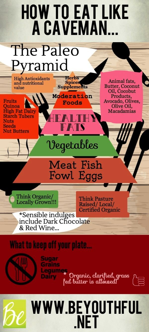 The Paleo Food Pyramid How To Eat Like A Caveman Http Beyouthful Net Infographic How To Eat Like A Paleo Food Pyramid Paleo Pyramid Healthy Nuts And Seeds