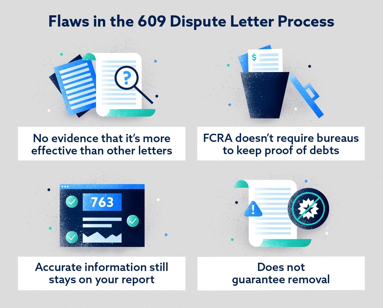 What Is A 609 Dispute Letter And Does It Work Lexington Law Improve Your Credit Score Lexington Law Lettering