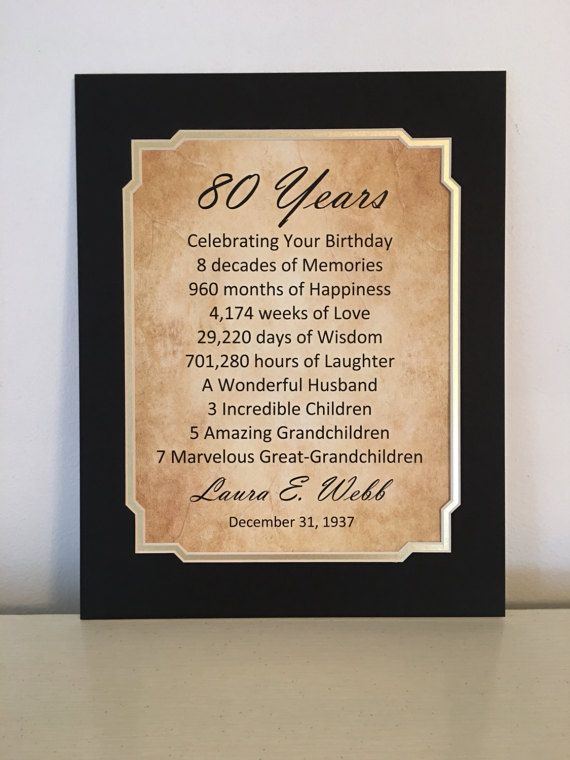 80th Birthday Gift Personalized Print 11 X 14 Idea For Mother Father Mom Dad Grandma Grandpa Wife Husband Eighty Year Milestone