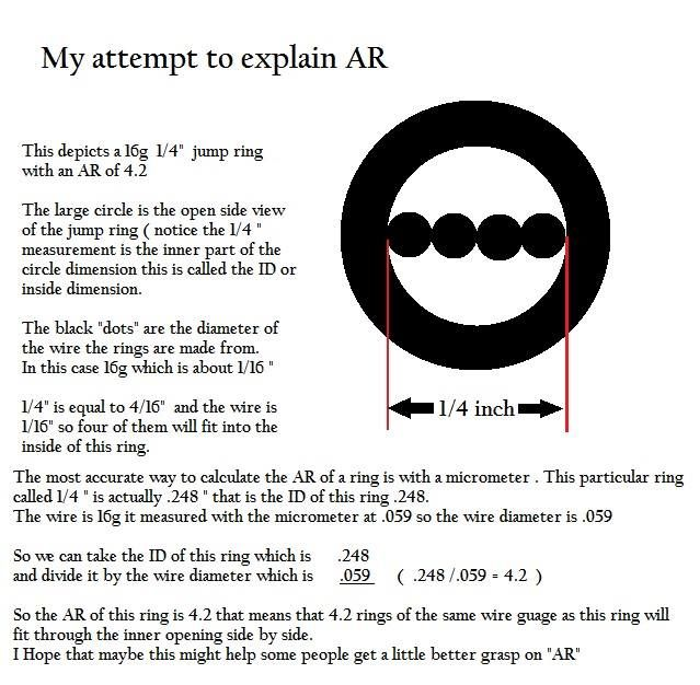 AR explained