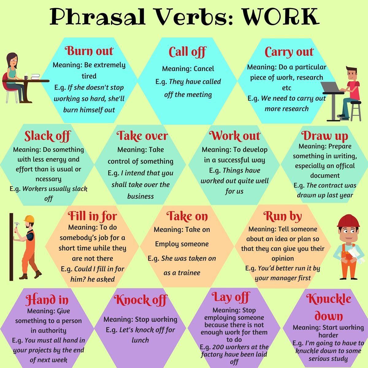 Learn Useful Phrasal Verbs With Work In English