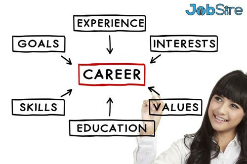 For the best career opportunities register now at wwwjobsire - submit resume