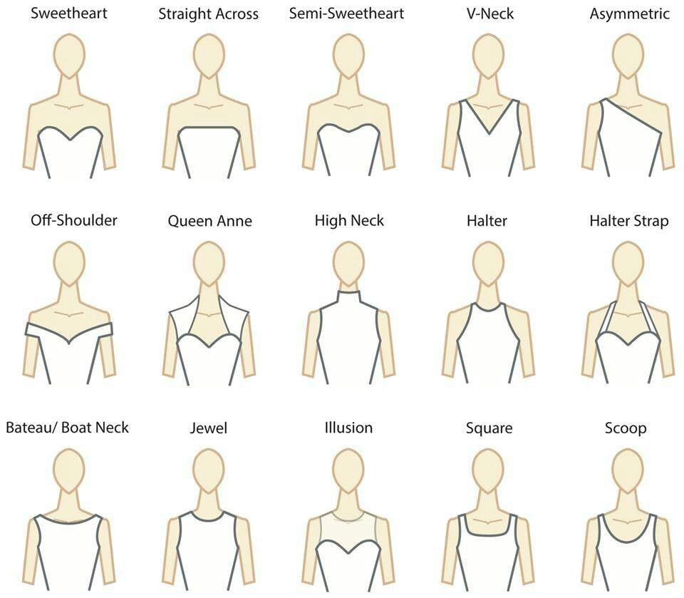 Top Types Diffe Wedding Dress Styles Type Of Dresses Boat Neck