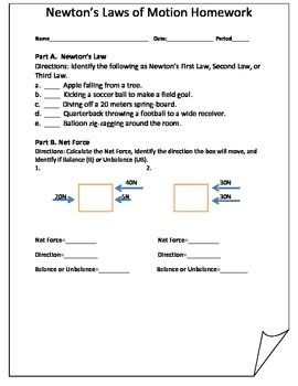 Newton S Three Laws Of Motion Homework With Images Newtons