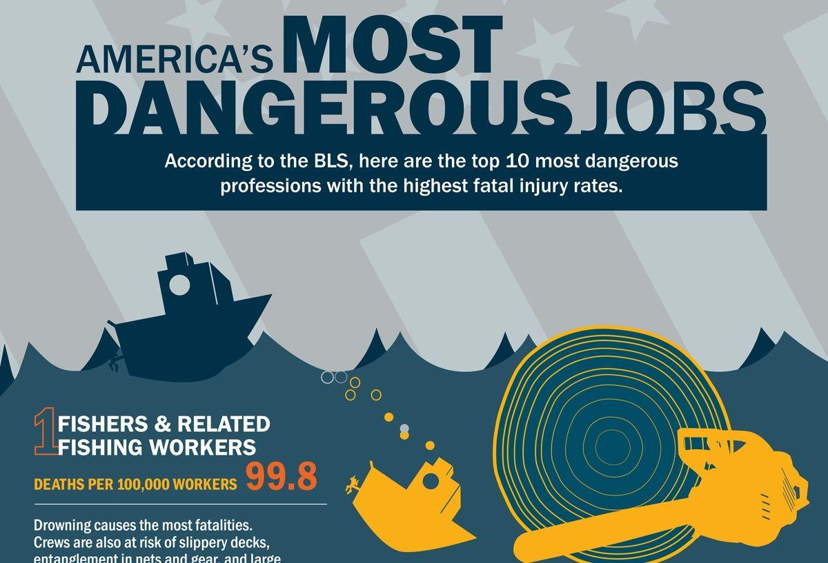 America S Most Dangerous Jobs Dangerous Jobs Job Dangerous