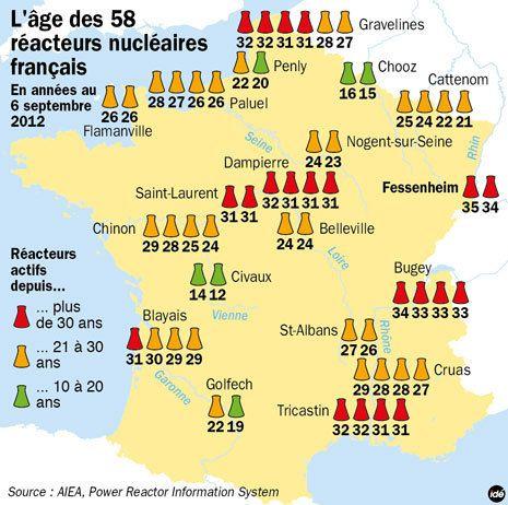 L Age Des 58 Reacteurs Nucleaires Francais France Carte De