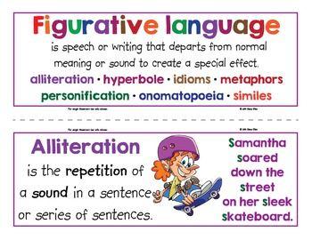 ELA Word Wall Cards For Figurative Language Teaching