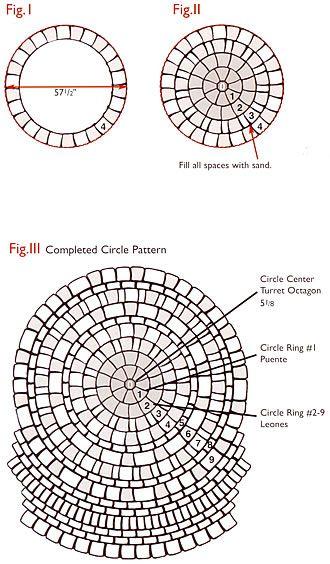 Paver Shape Paver Patterns Circular Patio Interlocking Pavers