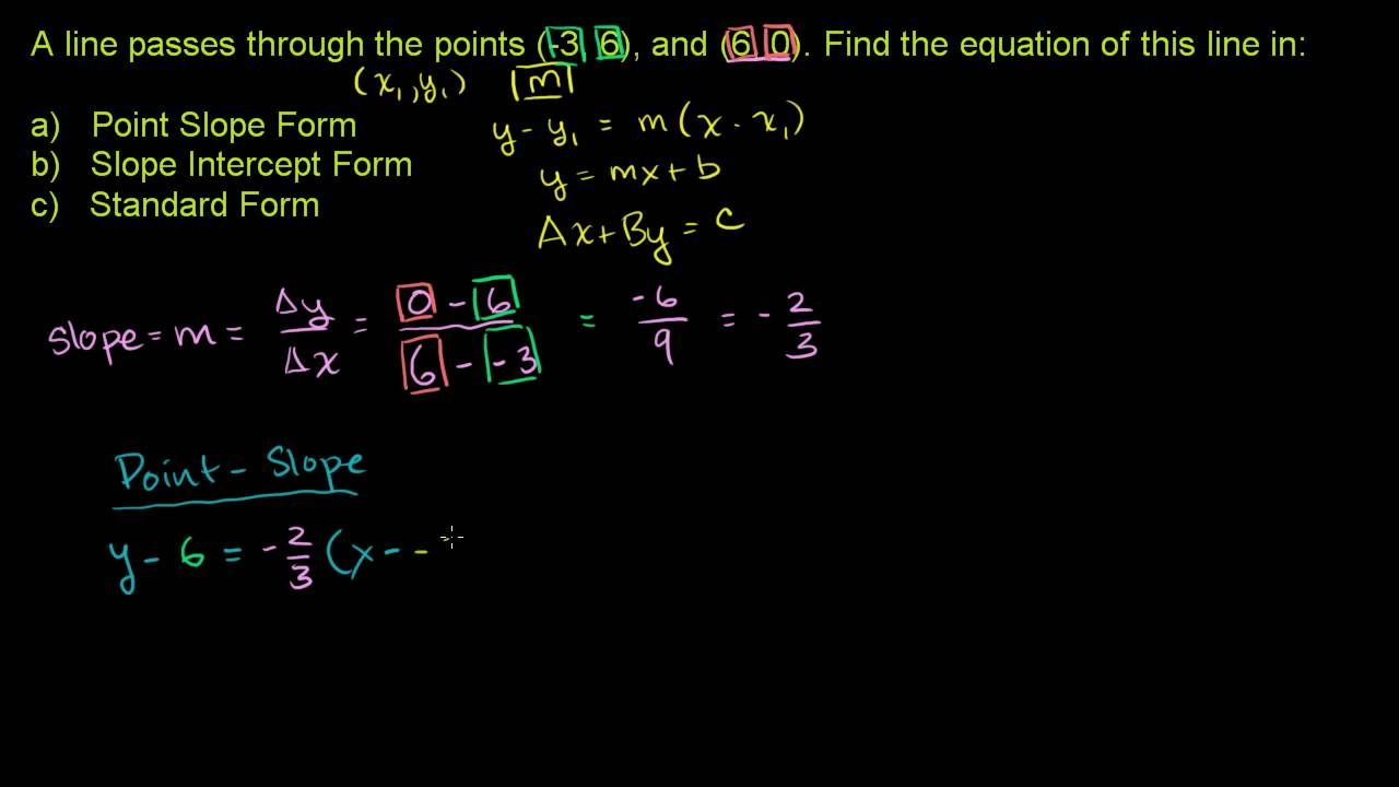 point slope form math is fun  prentice hall algebra one, 13 Writing equations in all forms ...