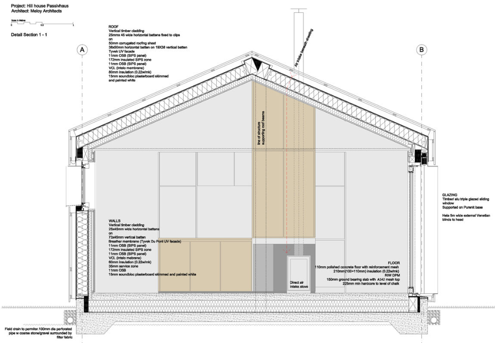 Hill House Passivhaus Architecture Today Architecture Today Cedar Cladding Architect Design
