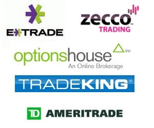 Binary options brokers we dont recommendations