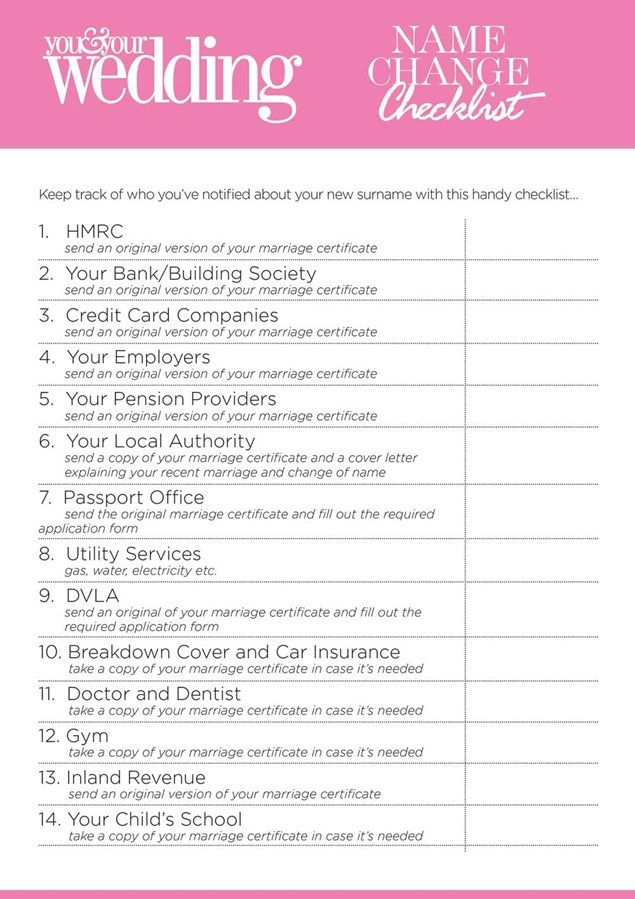 How to Change Your Name After Marriage The Ultimate Checklist - name change form