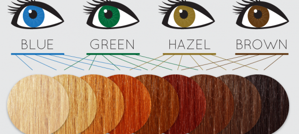 Best Hair Color Chart For Eye Color How To Choose Which