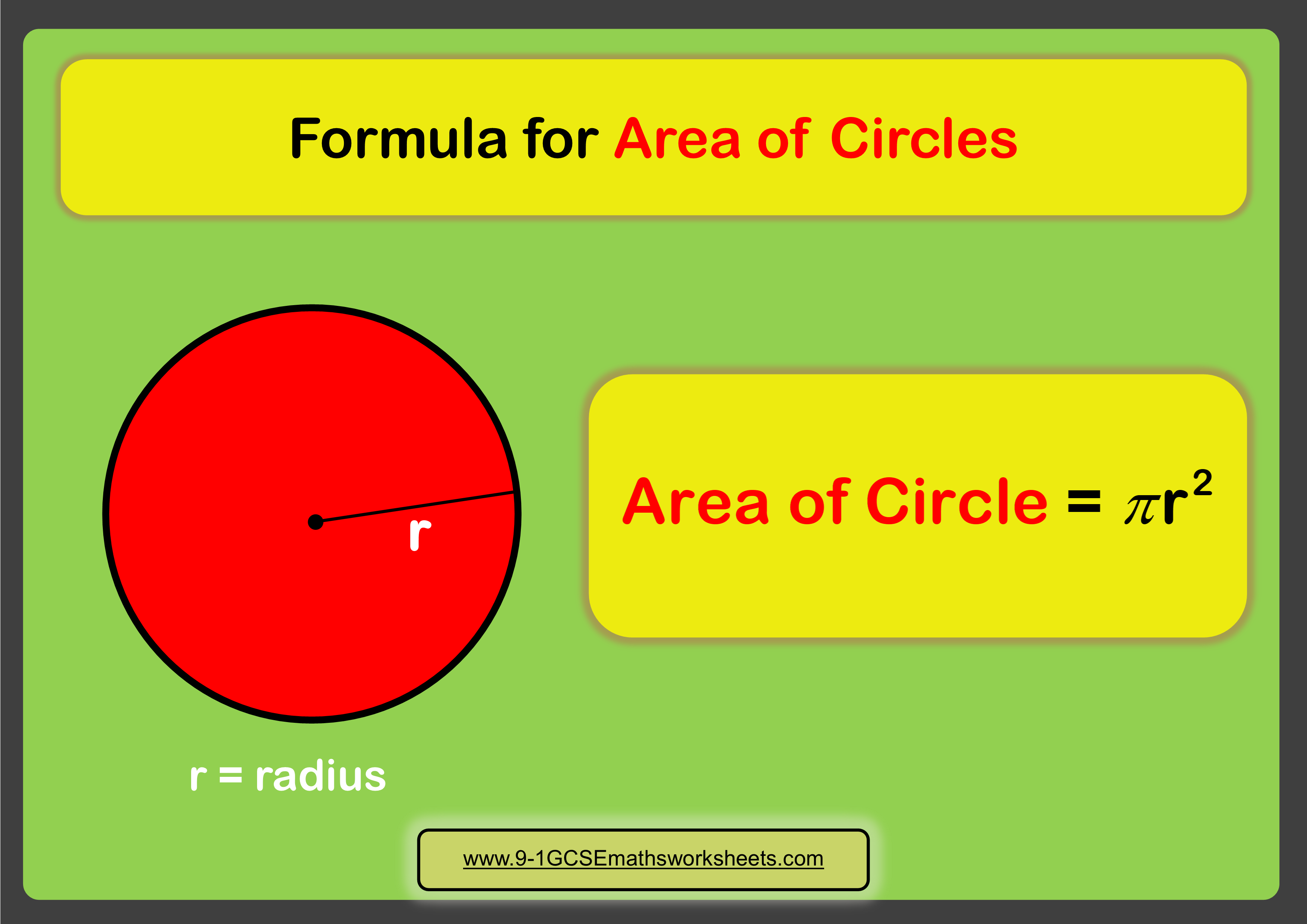 Formula For Area Of Circles