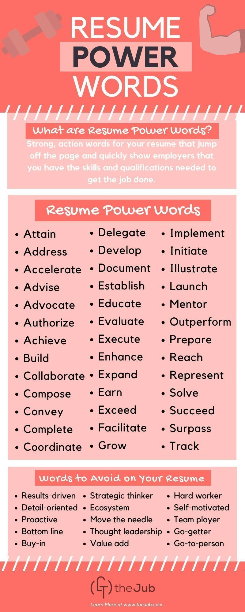 Resume Power Words For 2020 Infographic In 2021 Resume Power Words Resume Skills List Resume Skills