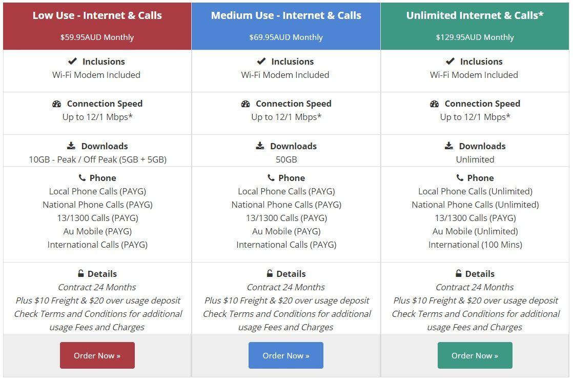 NSW Broadband & Phone Services Choose best broadband