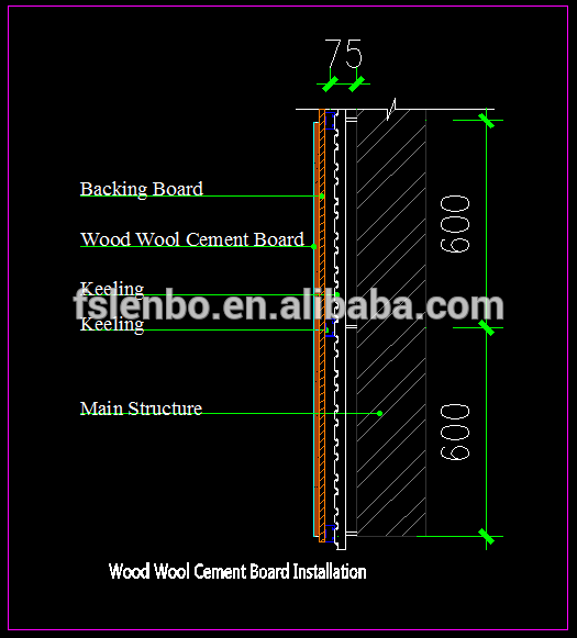 Fire Proof Wood Wool Acoustic Panel Cement Excelsior Board Buy Non Combustible Performance Classa Wood Wool Acoustic P Acoustic Panels Painted Paneling Wood