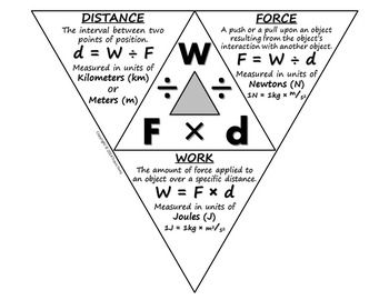 science journal work triangle foldable completed good