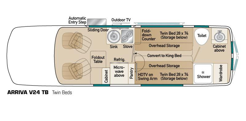 Class B Rv With Twin Beds