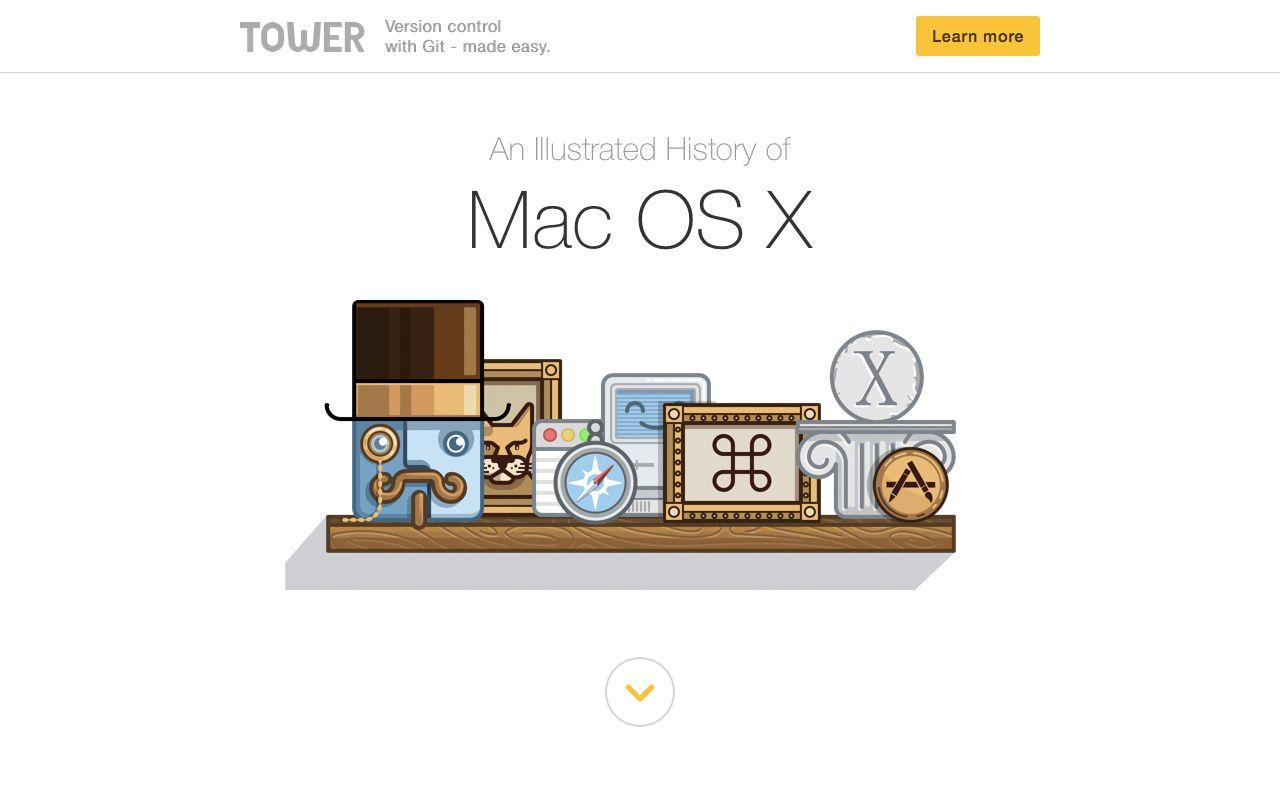 Mac Os X History By Tower Best Website Gallery Web Design Trends Hand Picked By Davidhellmann Illustrierte Geschichte Und Web Design